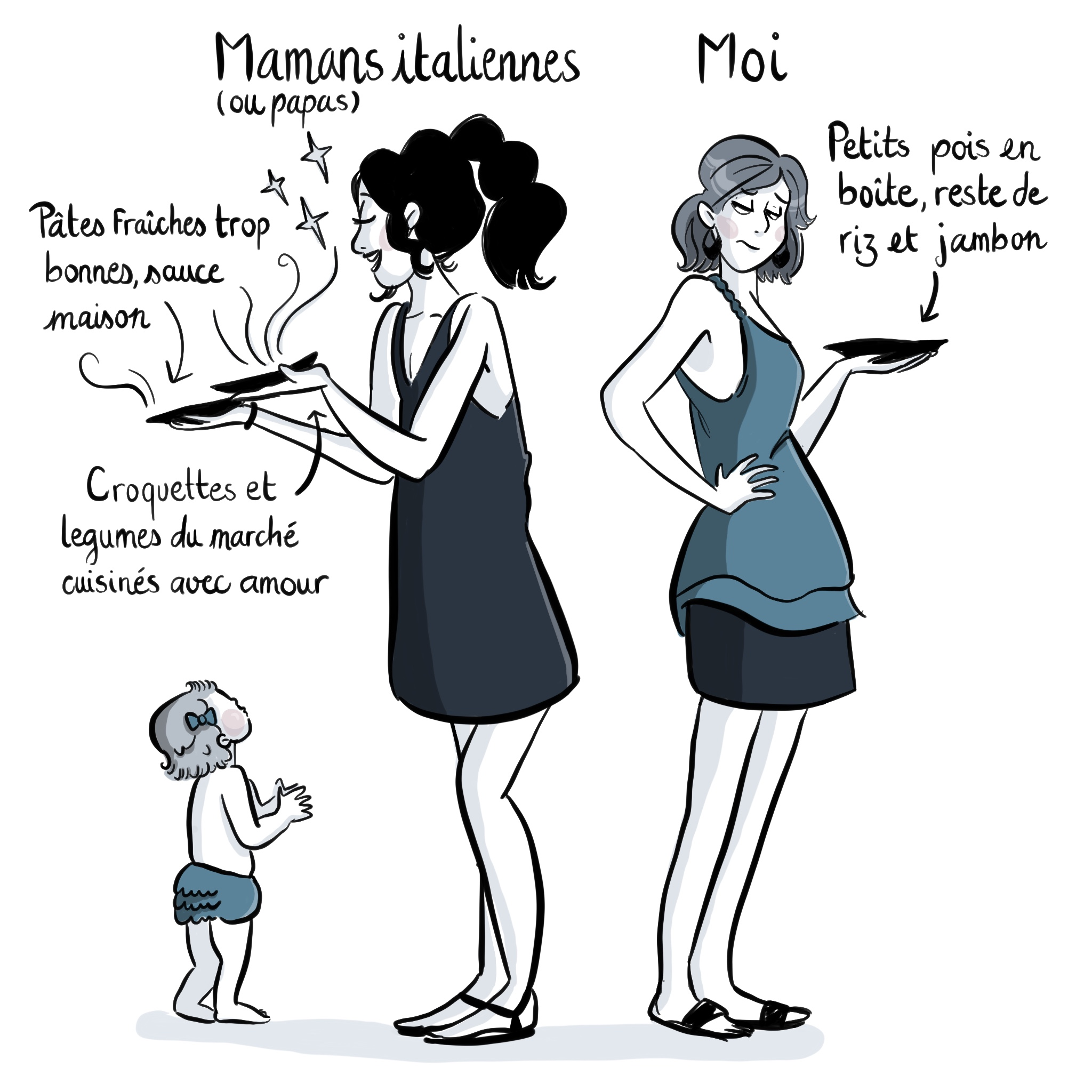Les bons petits plats des mamans italiennes